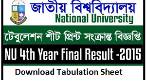 Tabulation Download Honours 4th Year (Final) Examination-2015